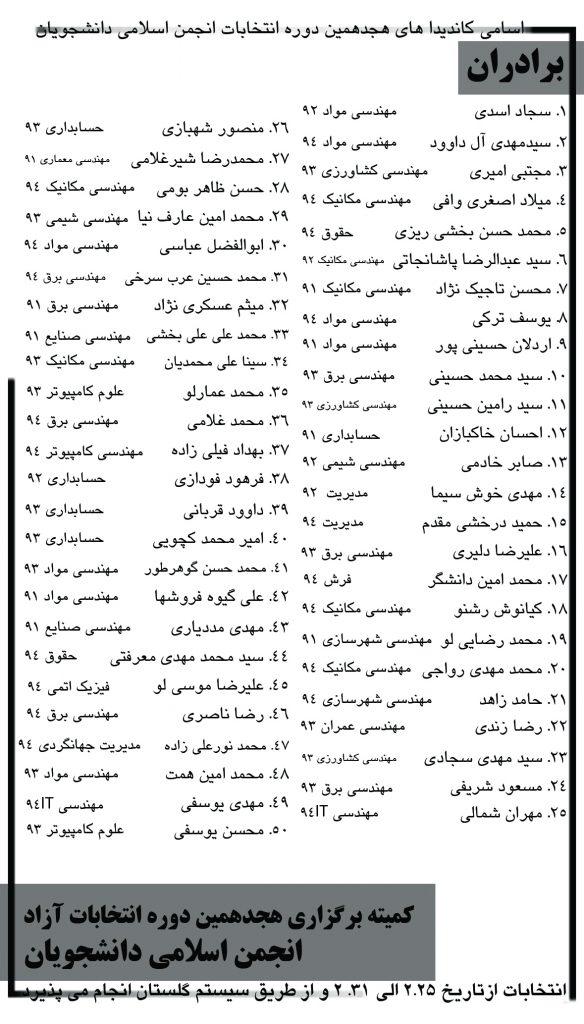 اسامی برادران 10 عدد